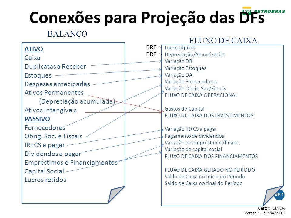 Conexões para Projeção das DFs