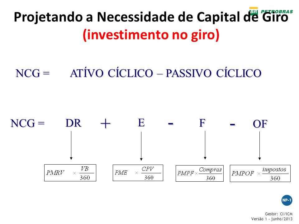 Projetando a Necessidade de Capital de Giro (investimento no giro)