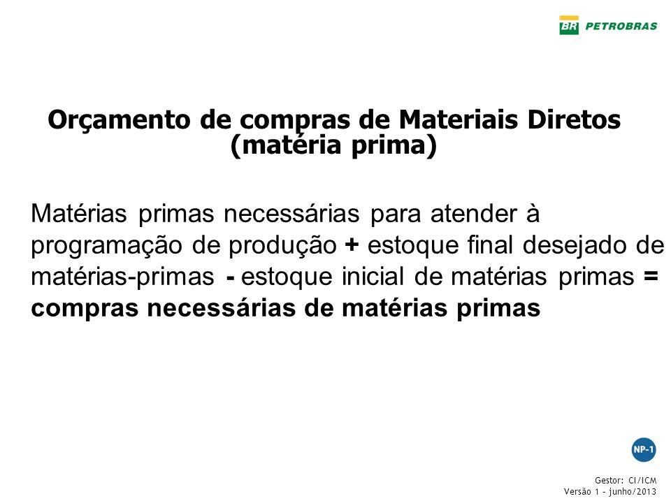 Orçamento de compras de Materiais Diretos (matéria prima)