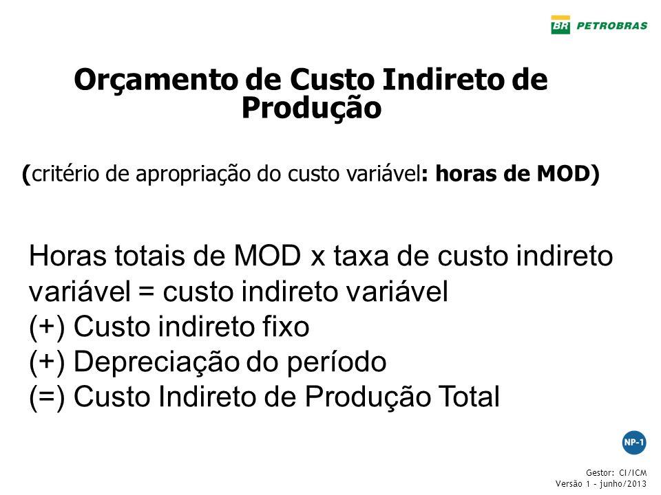 Orçamento de Custo Indireto de Produção