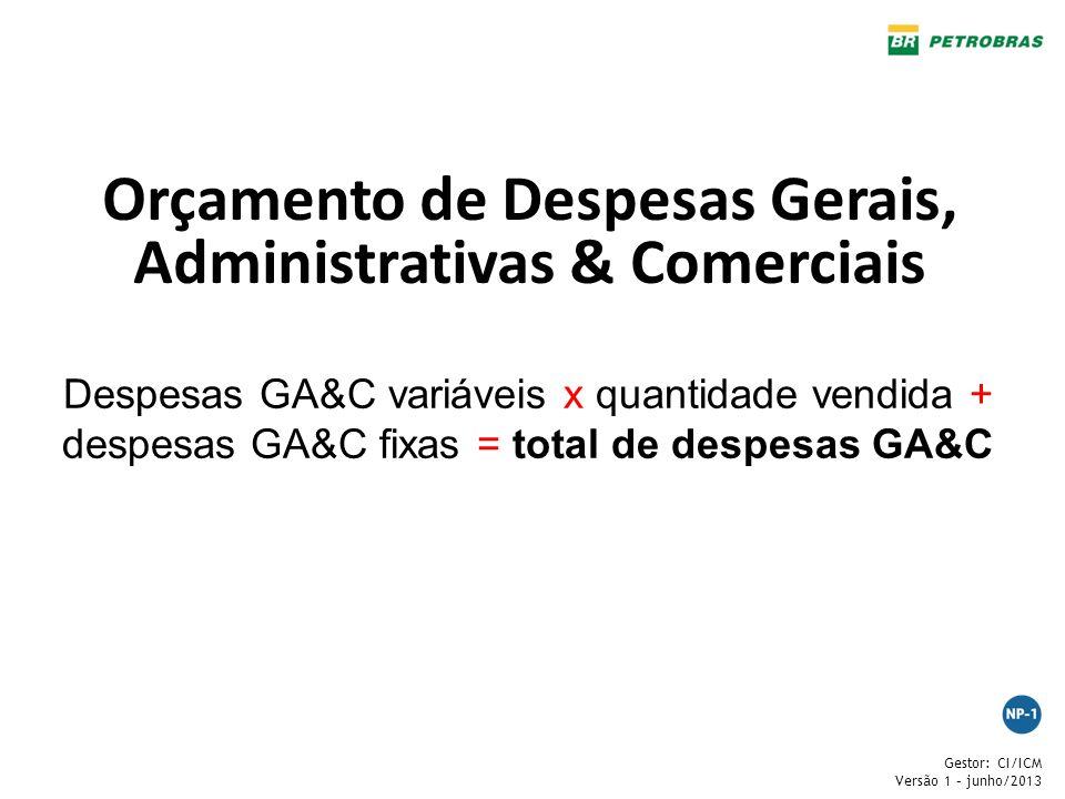 Orçamento de Despesas Gerais, Administrativas & Comerciais