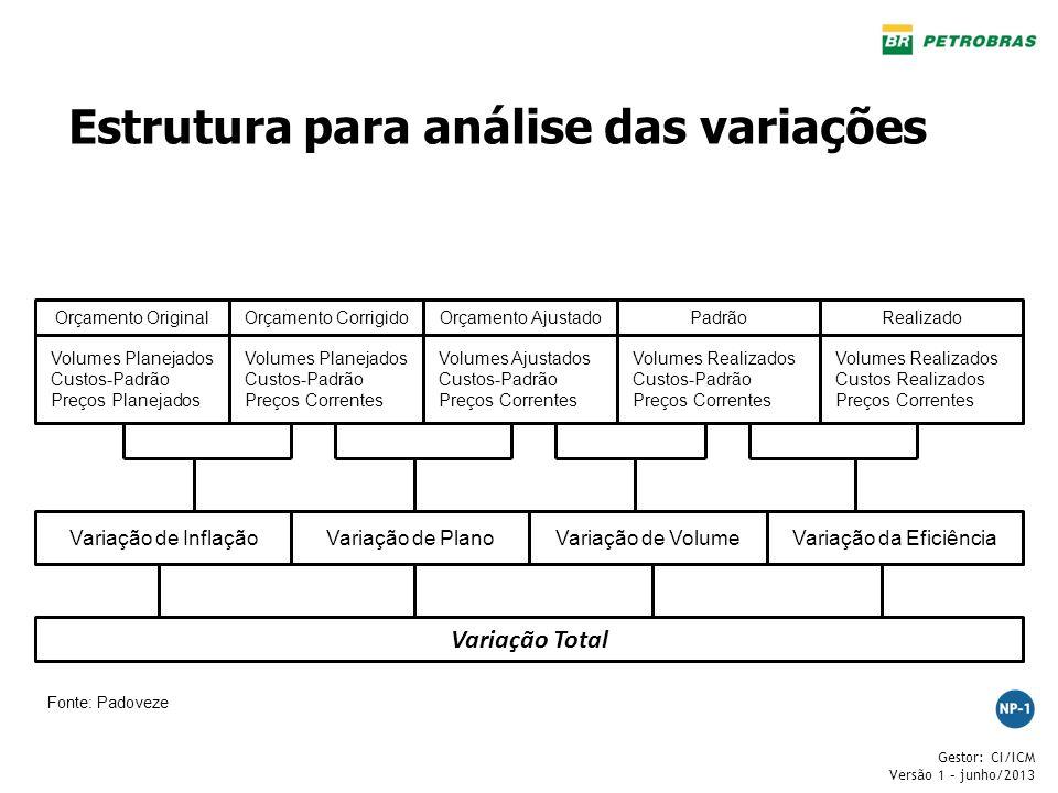 Estrutura para análise das variações