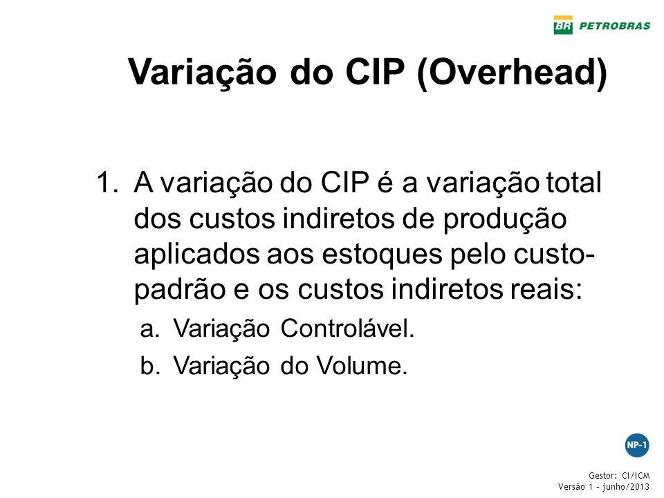 Variação do CIP (Overhead)
