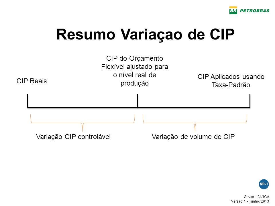 Resumo Variaçao de CIP CIP do Orçamento Flexível ajustado para o nível real de produção. CIP Aplicados usando Taxa-Padrão.