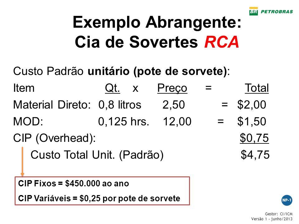 Exemplo Abrangente: Cia de Sovertes RCA