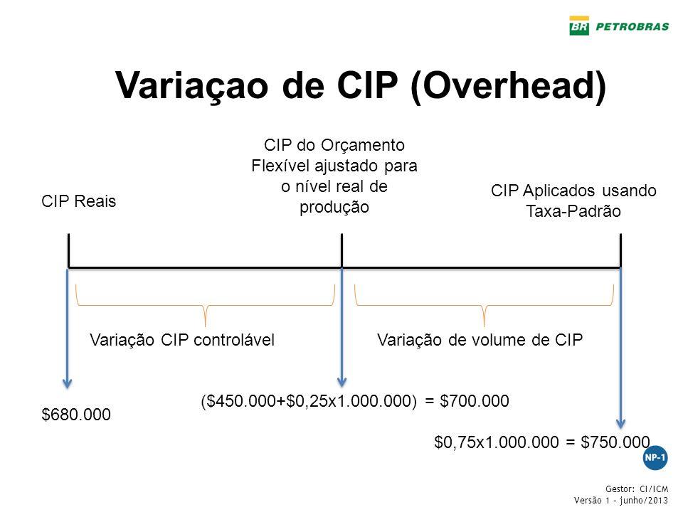 Variaçao de CIP (Overhead)