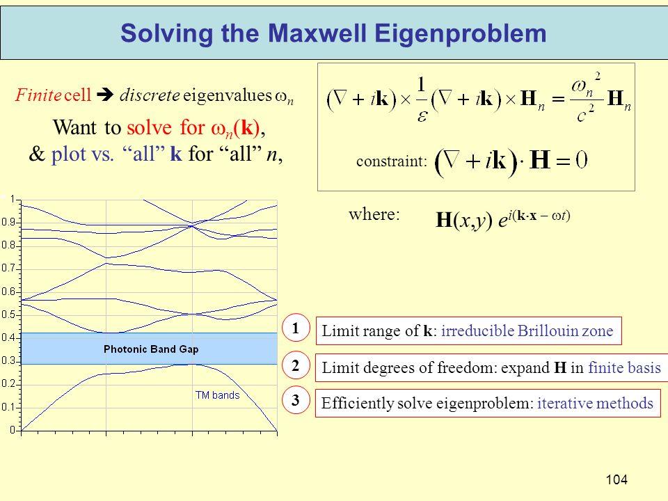 Solving the Maxwell Eigenproblem