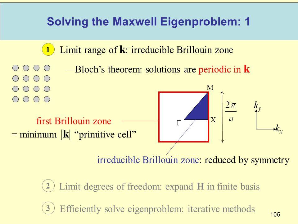 Solving the Maxwell Eigenproblem: 1