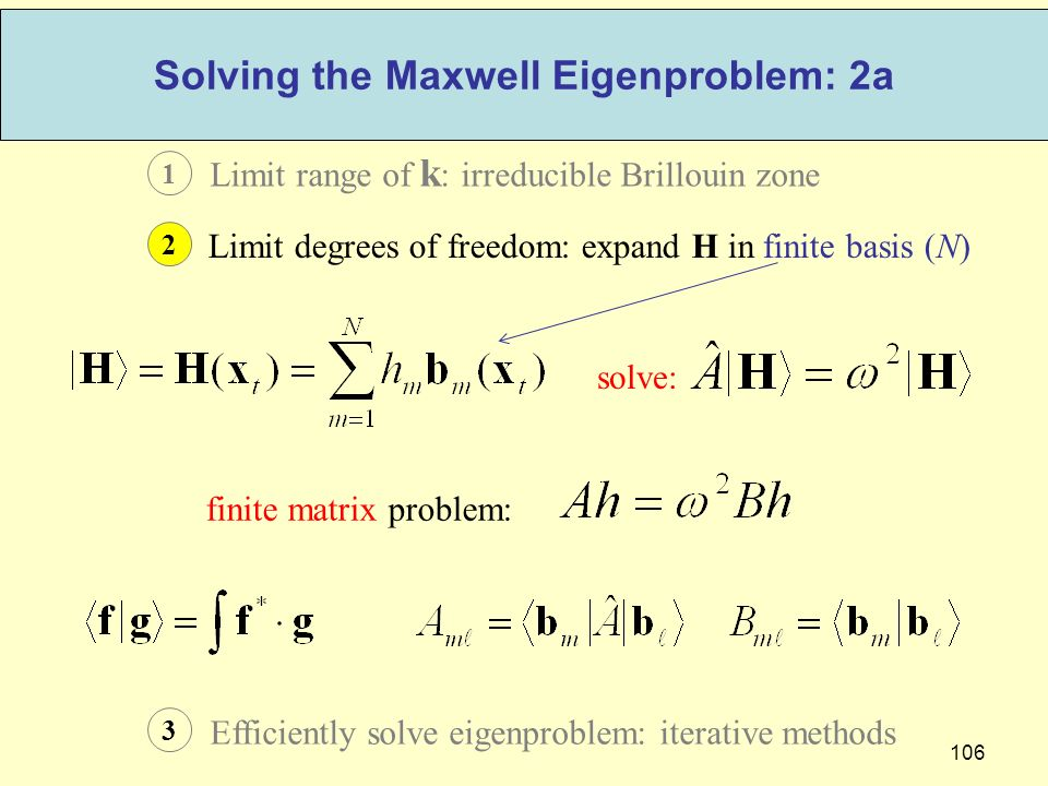 Solving the Maxwell Eigenproblem: 2a