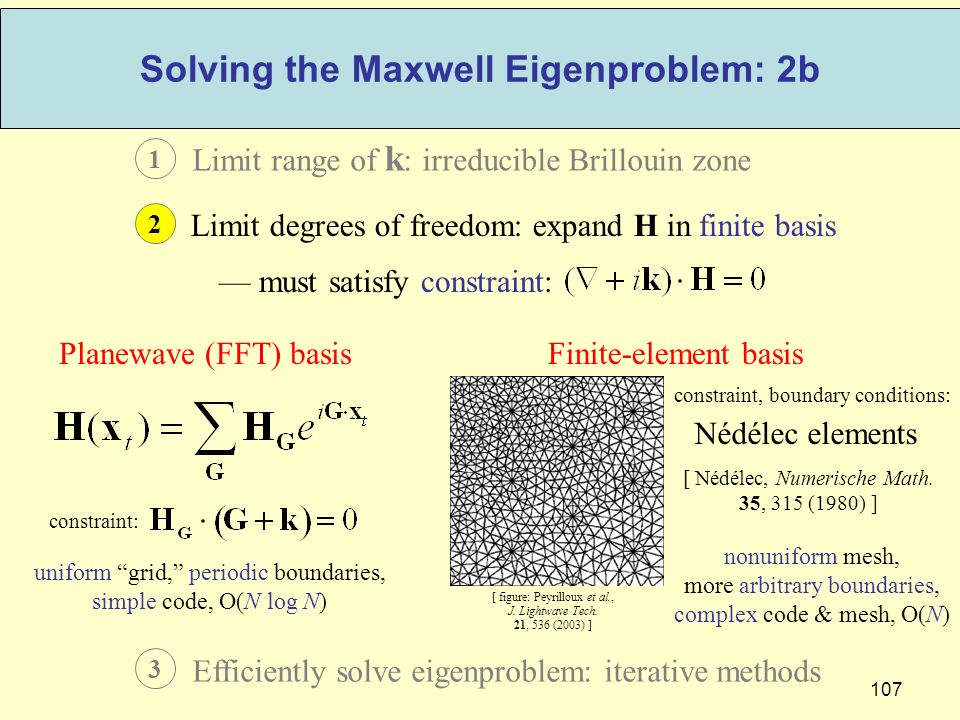 Solving the Maxwell Eigenproblem: 2b