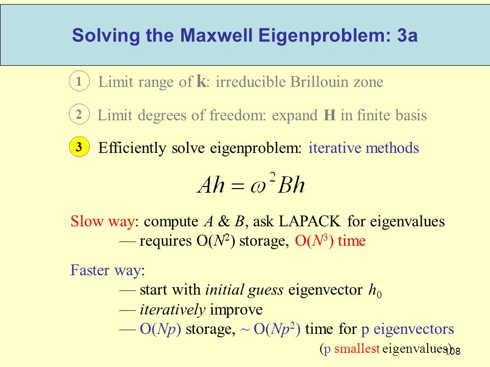 Solving the Maxwell Eigenproblem: 3a