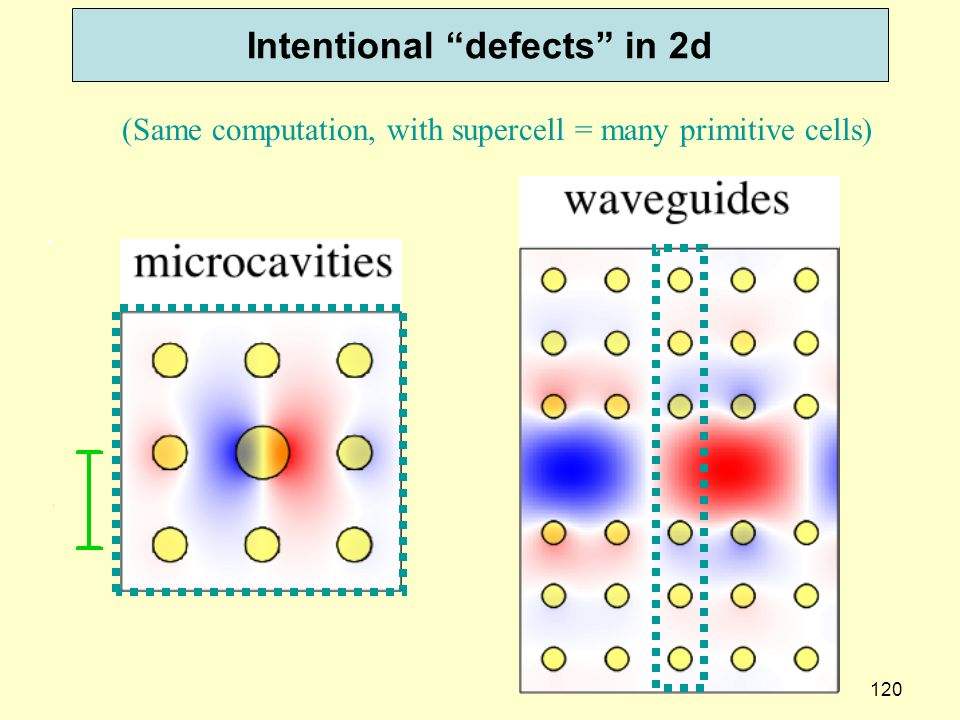 Intentional defects in 2d
