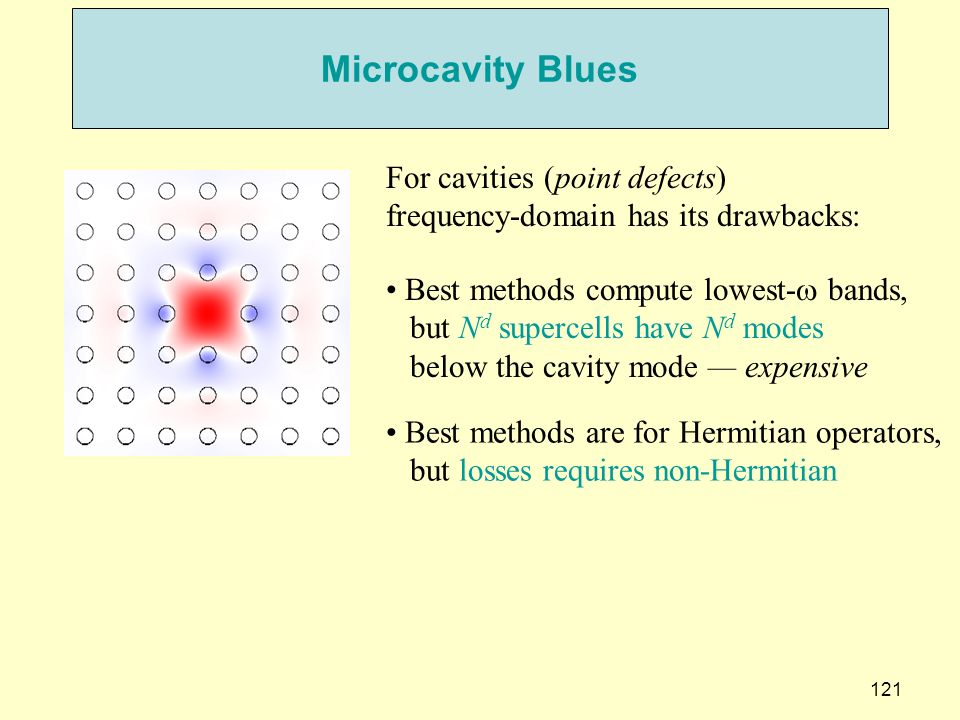 Microcavity Blues For cavities (point defects)
