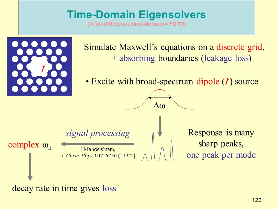 Time-Domain Eigensolvers (finite-difference time-domain = FDTD)