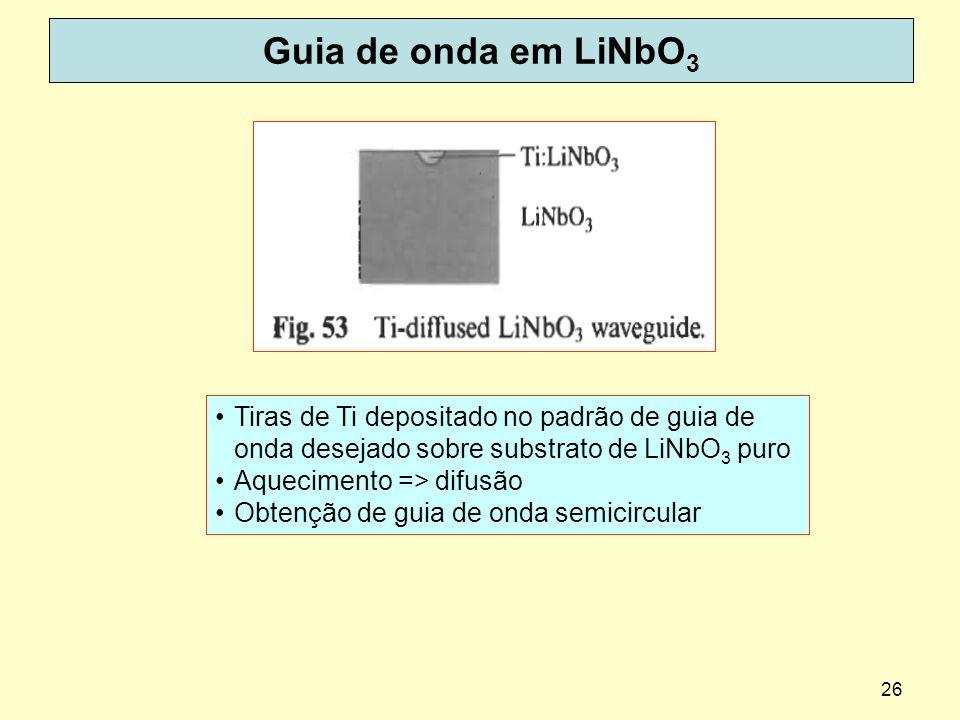 Guia de onda em LiNbO3 Tiras de Ti depositado no padrão de guia de onda desejado sobre substrato de LiNbO3 puro.