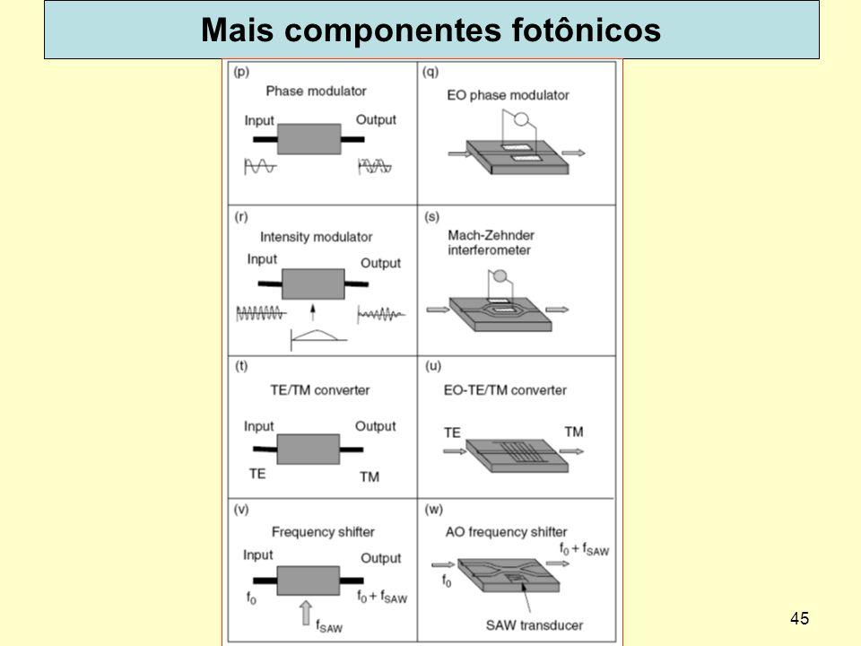 Mais componentes fotônicos