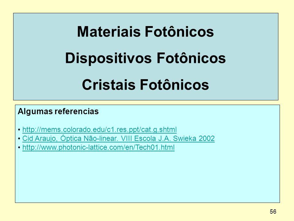 Materiais Fotônicos Dispositivos Fotônicos Cristais Fotônicos