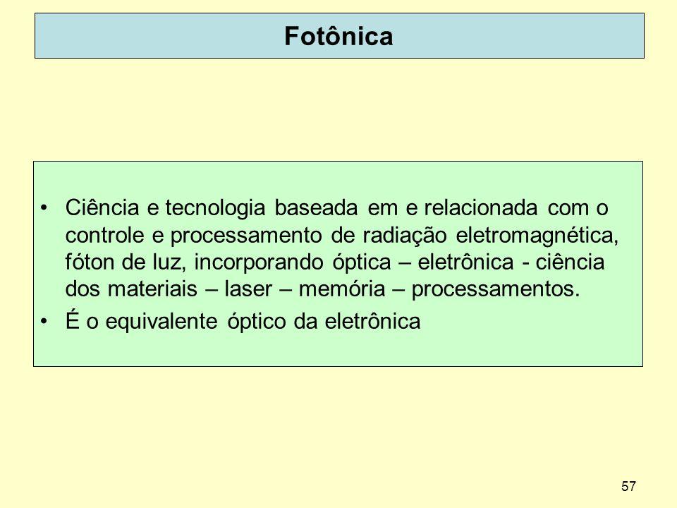 Fotônica