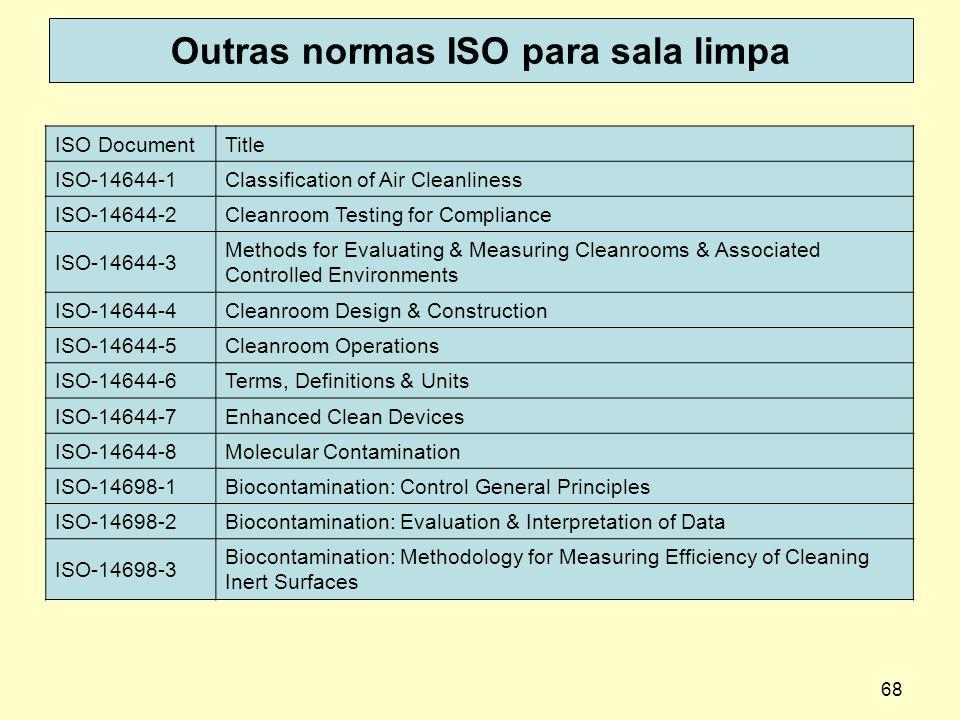 Outras normas ISO para sala limpa