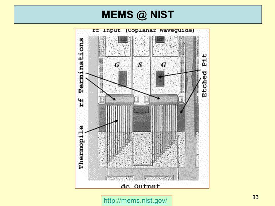 MEMS @ NIST http://mems.nist.gov/