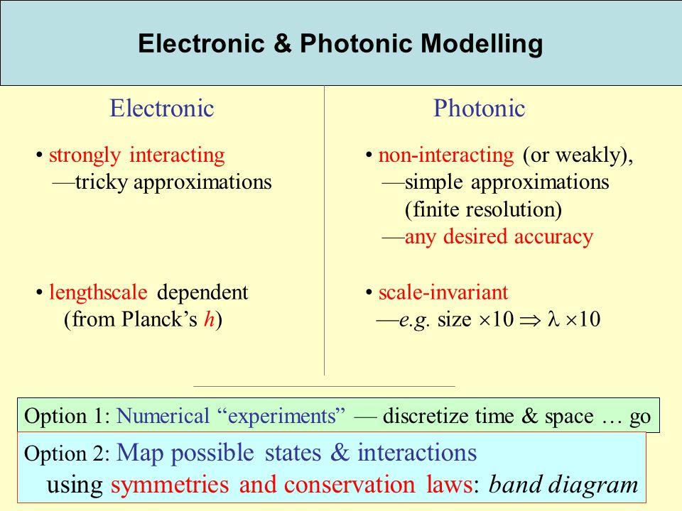 Electronic & Photonic Modelling