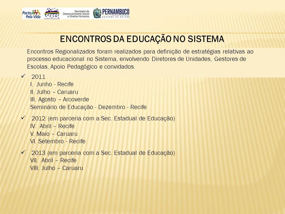 ENCONTROS DA EDUCAÇÃO NO SISTEMA