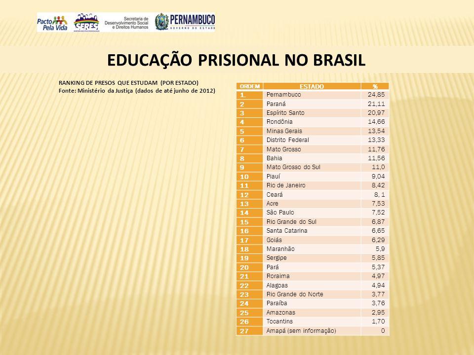 EDUCAÇÃO PRISIONAL NO BRASIL