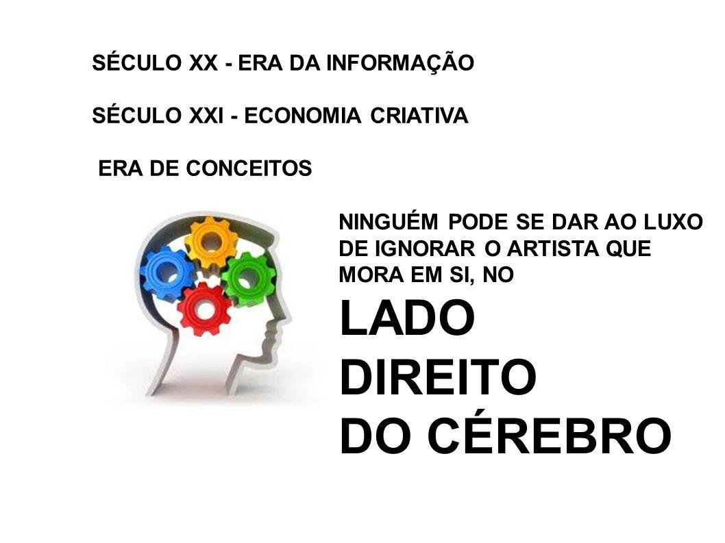 LADO DIREITO DO CÉREBRO SÉCULO XX - ERA DA INFORMAÇÃO