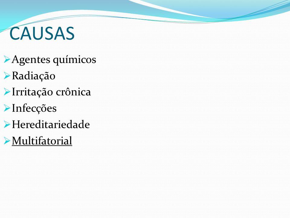 CAUSAS Agentes químicos Radiação Irritação crônica Infecções