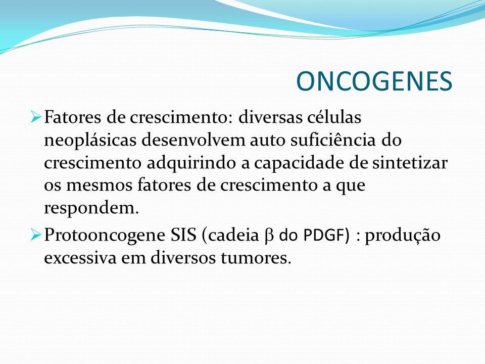 ONCOGENES
