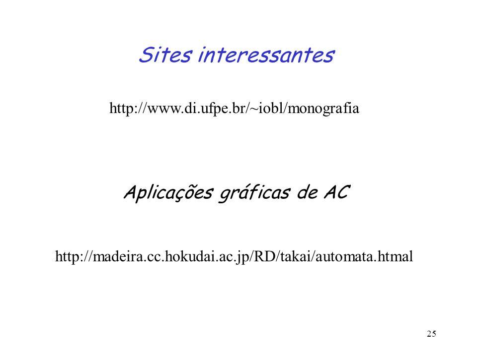 Aplicações gráficas de AC