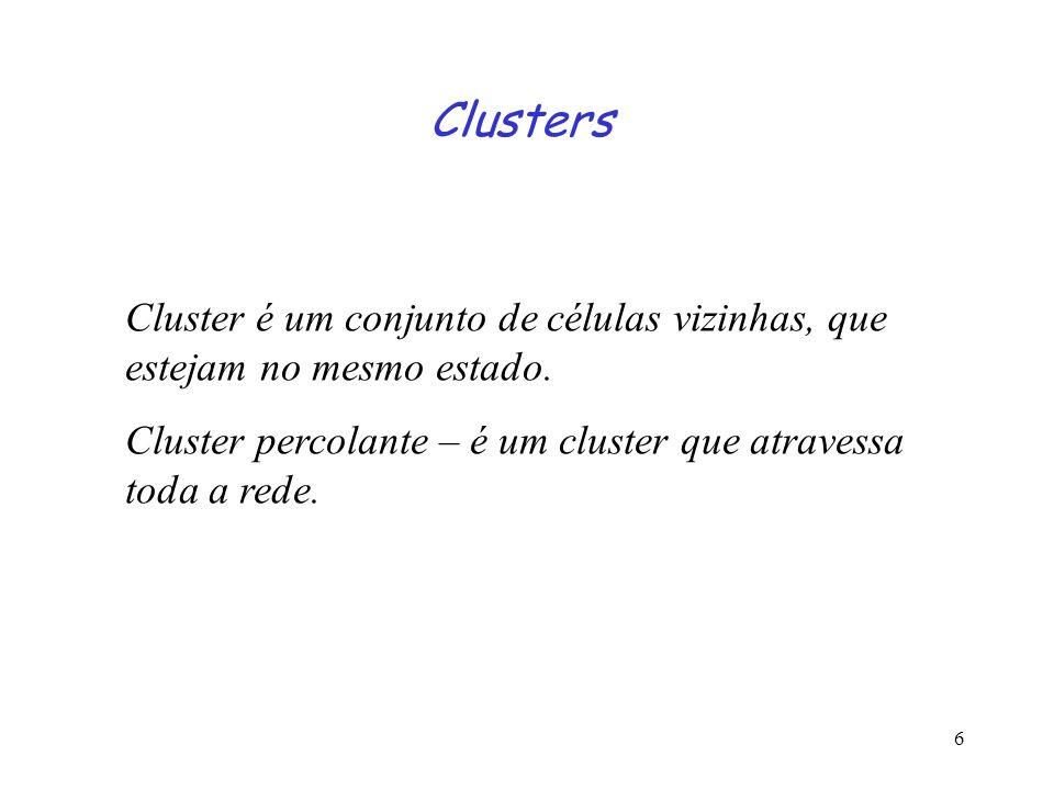 Clusters Cluster é um conjunto de células vizinhas, que estejam no mesmo estado.