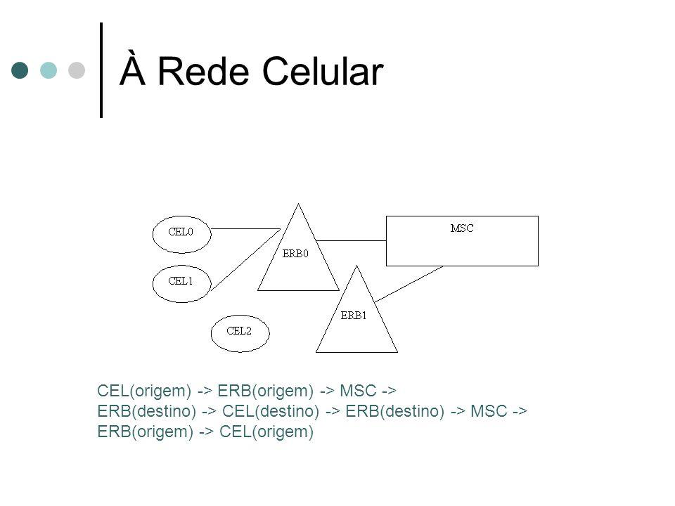 À Rede Celular CEL(origem) -> ERB(origem) -> MSC ->