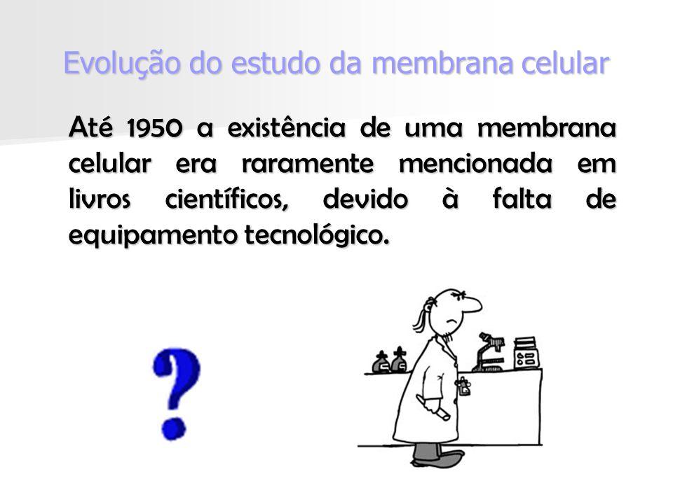 Evolução do estudo da membrana celular
