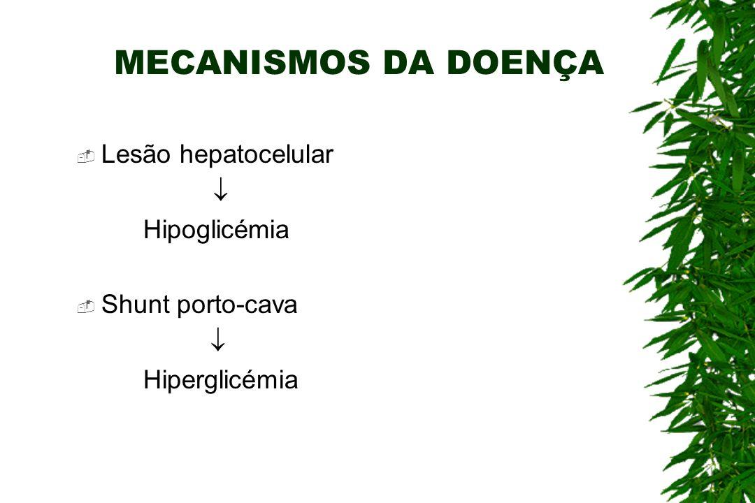 MECANISMOS DA DOENÇA Lesão hepatocelular  Hipoglicémia