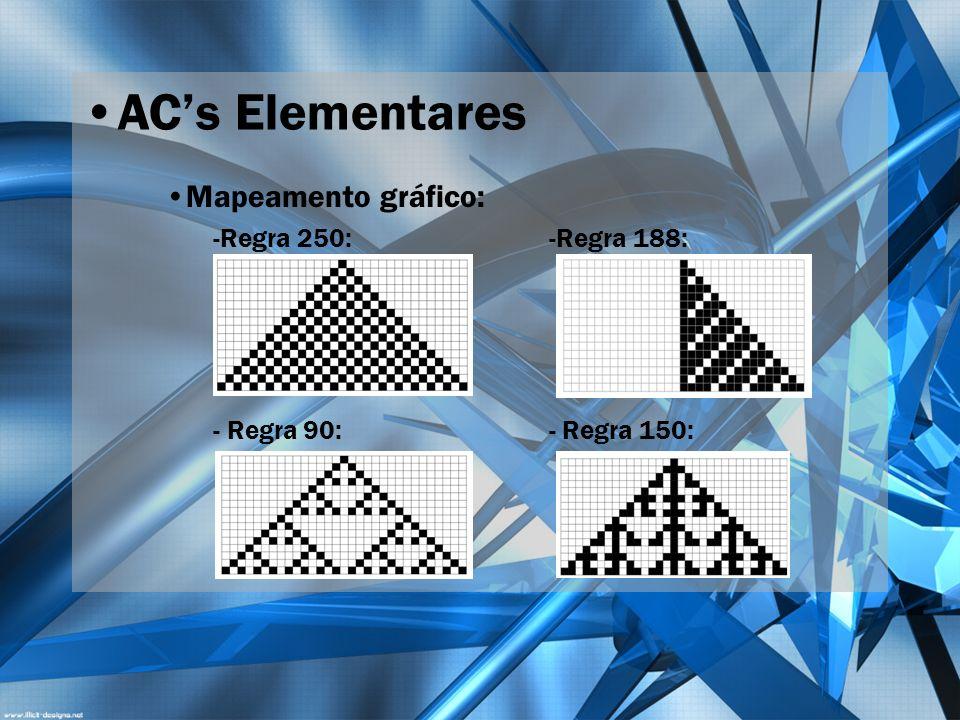 AC's Elementares Mapeamento gráfico: Regra 250: -Regra 188: