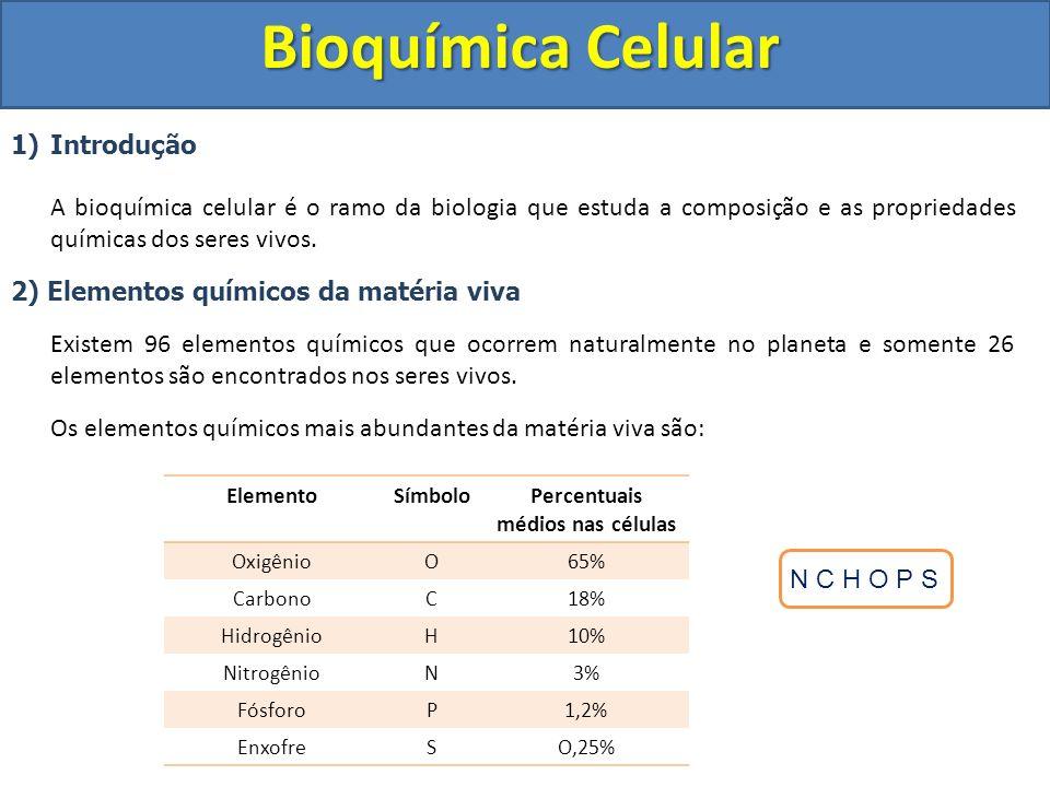 Percentuais médios nas células