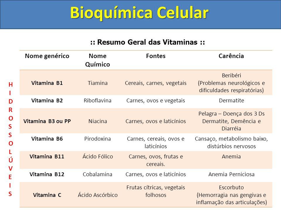 :: Resumo Geral das Vitaminas ::