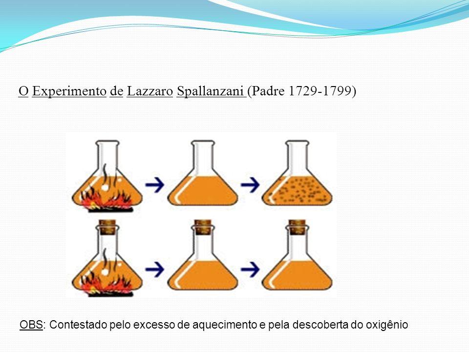 O Experimento de Lazzaro Spallanzani (Padre 1729-1799)