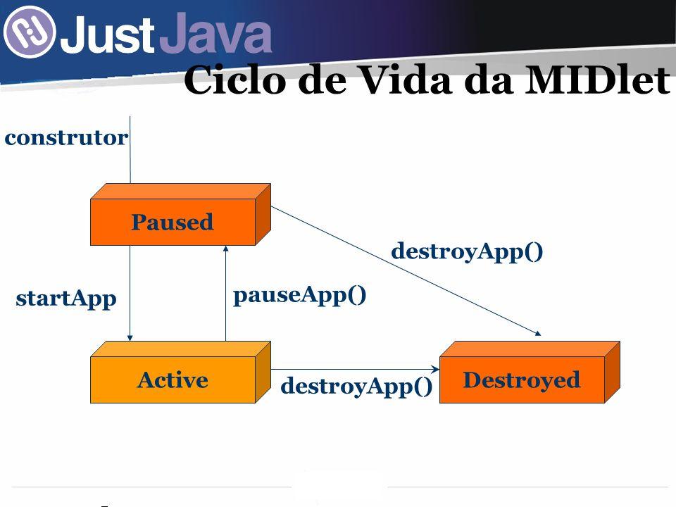 Ciclo de Vida da MIDlet construtor Paused destroyApp() startApp