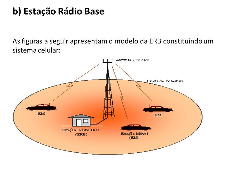 b) Estação Rádio Base As figuras a seguir apresentam o modelo da ERB constituindo um sistema celular: