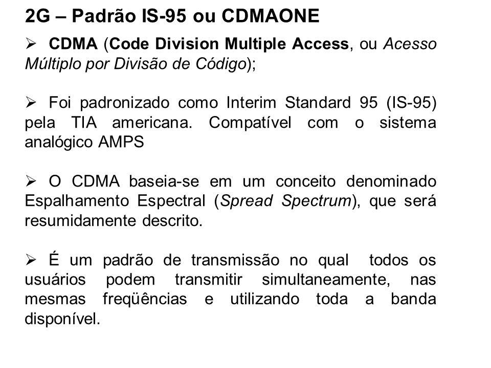 2G – Padrão IS-95 ou CDMAONE