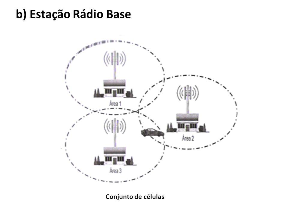 b) Estação Rádio Base Conjunto de células
