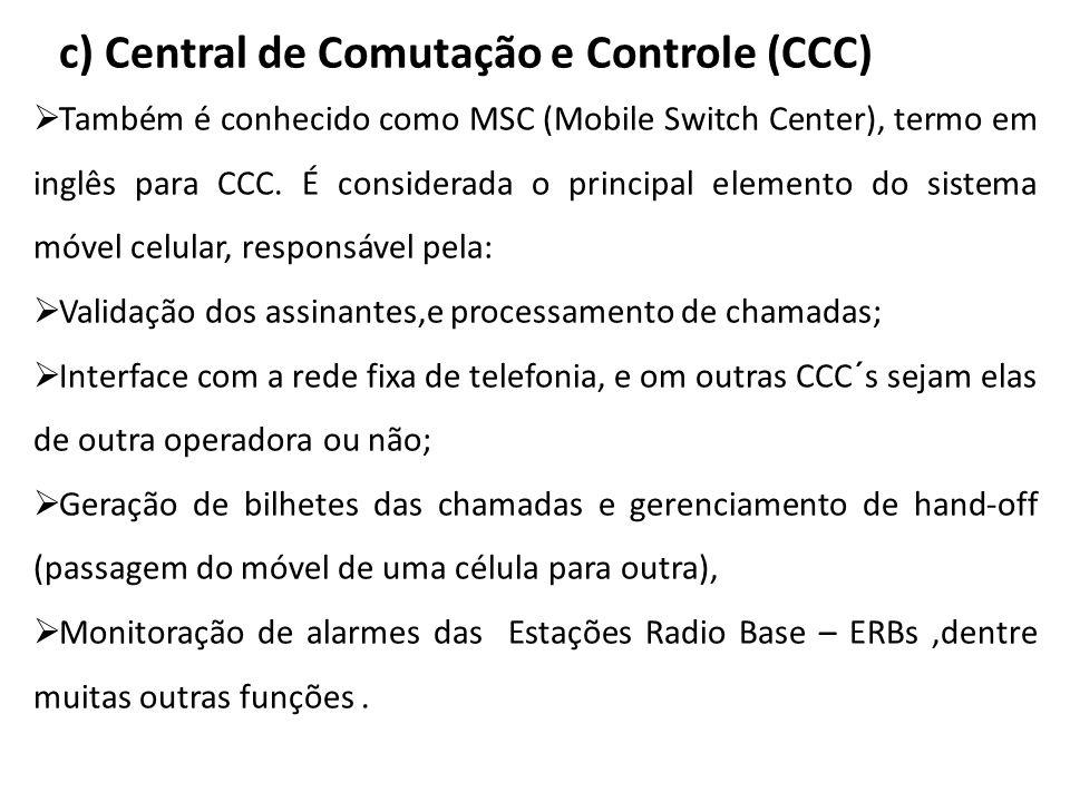 c) Central de Comutação e Controle (CCC)