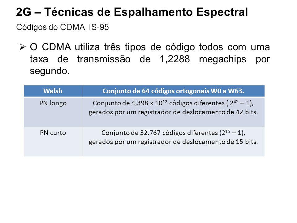 Conjunto de 64 códigos ortogonais W0 a W63.