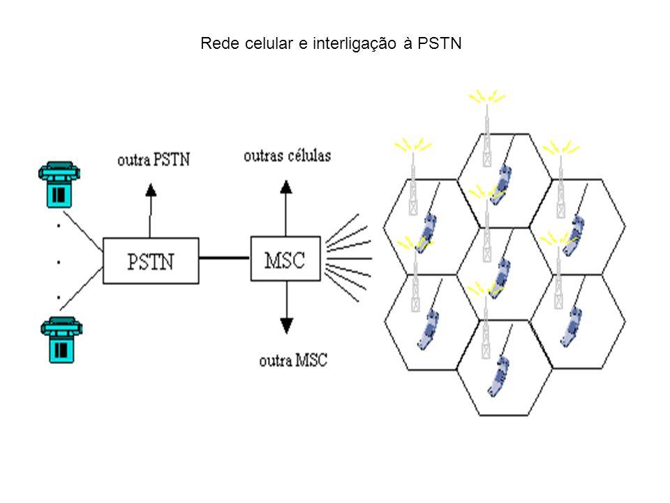 Rede celular e interligação à PSTN