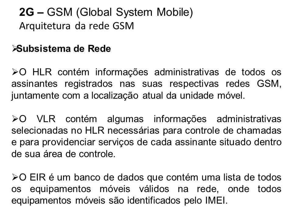 2G – GSM (Global System Mobile) Arquitetura da rede GSM