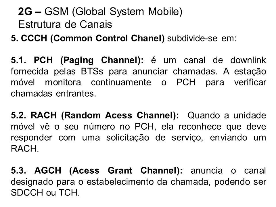 2G – GSM (Global System Mobile) Estrutura de Canais