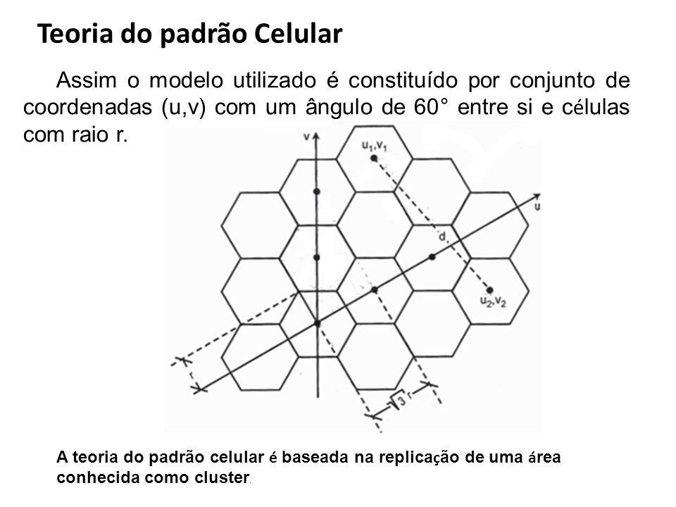 Teoria do padrão Celular