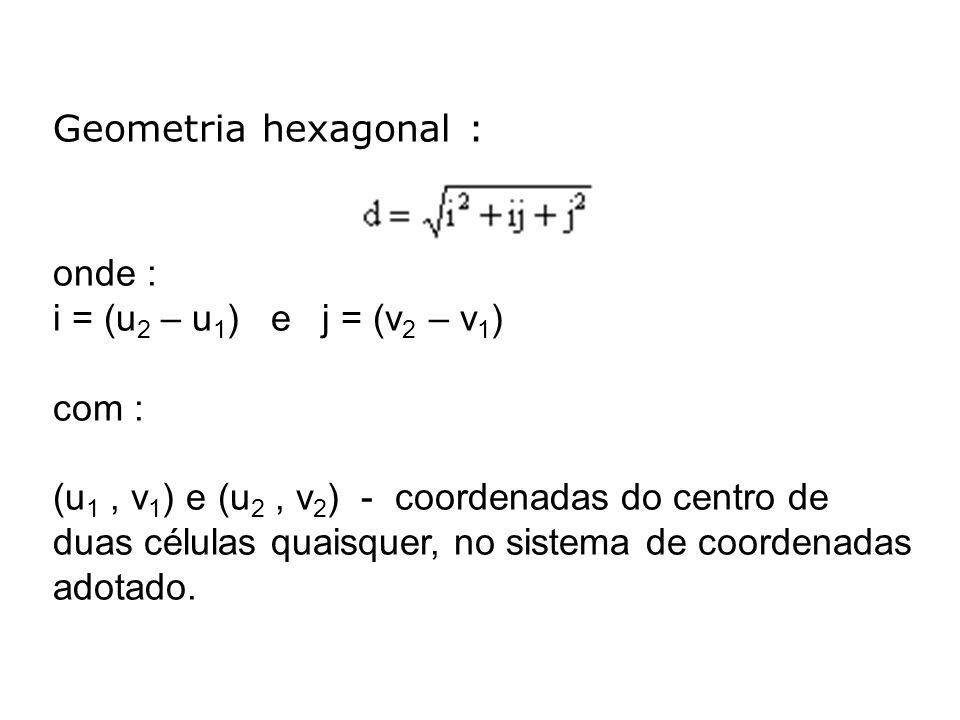 Geometria hexagonal : onde : i = (u2 – u1) e j = (v2 – v1) com :